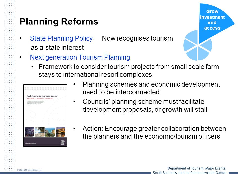 Planning Reforms State Planning Policy – Now recognises tourism as a state interest Next generation Tourism Planning Framework to consider tourism pro