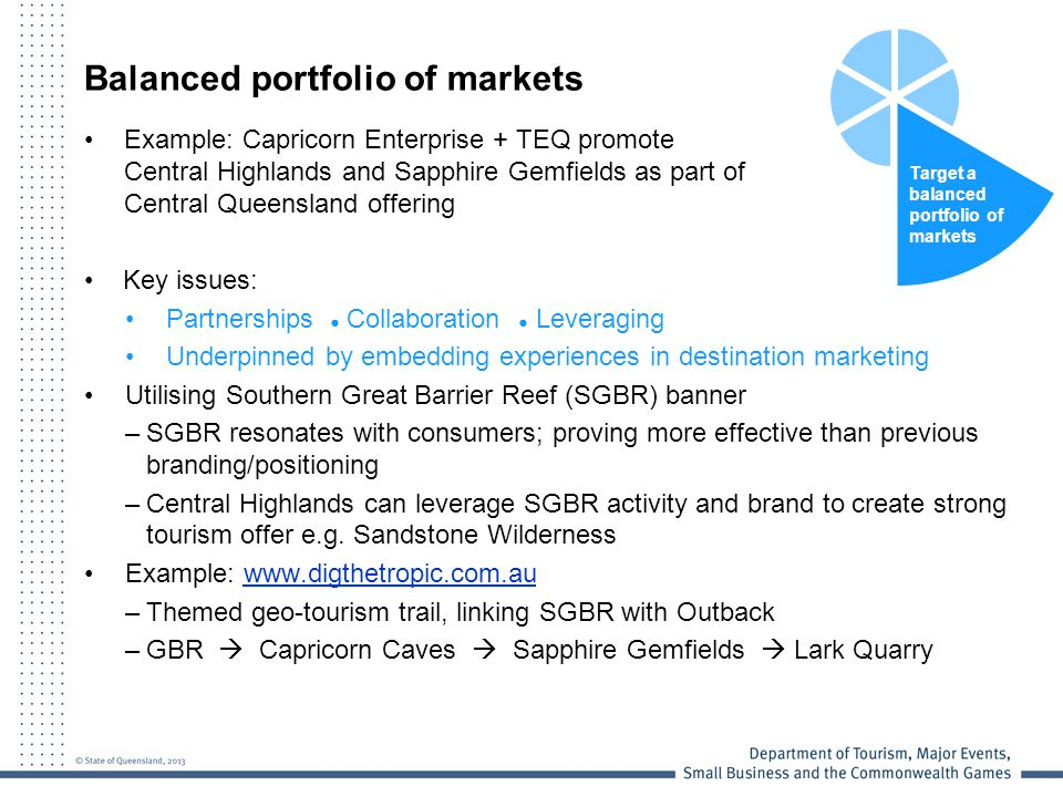 Balanced portfolio of markets Example: Capricorn Enterprise + TEQ promote Central Highlands and Sapphire Gemfields as part of Central Queensland offering Key issues: Partnerships ● Collaboration ● Leveraging Underpinned by embedding experiences in destination marketing Utilising Southern Great Barrier Reef (SGBR) banner –SGBR resonates with consumers; proving more effective than previous branding/positioning –Central Highlands can leverage SGBR activity and brand to create strong tourism offer e.g.