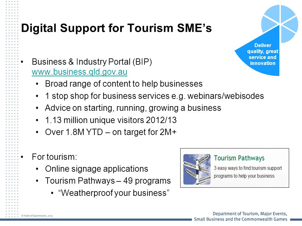Digital Support for Tourism SME's Business & Industry Portal (BIP) www.business.qld.gov.au www.business.qld.gov.au Broad range of content to help businesses 1 stop shop for business services e.g.