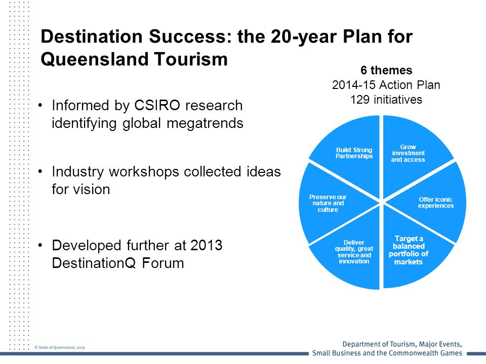 Destination Success: the 20-year Plan for Queensland Tourism Informed by CSIRO research identifying global megatrends Industry workshops collected ideas for vision Developed further at 2013 DestinationQ Forum Grow investment and access Offer iconic experiences Target a balanced portfolio of markets Deliver quality, great service and innovation Preserve our nature and culture Build Strong Partnerships 6 themes 2014-15 Action Plan 129 initiatives