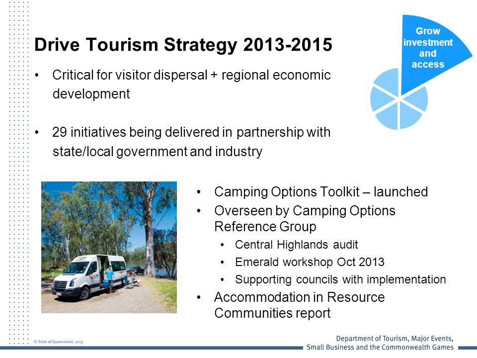 Drive Tourism Strategy 2013-2015 Critical for visitor dispersal + regional economic development 29 initiatives being delivered in partnership with state/local government and industry Grow investment and access Camping Options Toolkit – launched Overseen by Camping Options Reference Group Central Highlands audit Emerald workshop Oct 2013 Supporting councils with implementation Accommodation in Resource Communities report