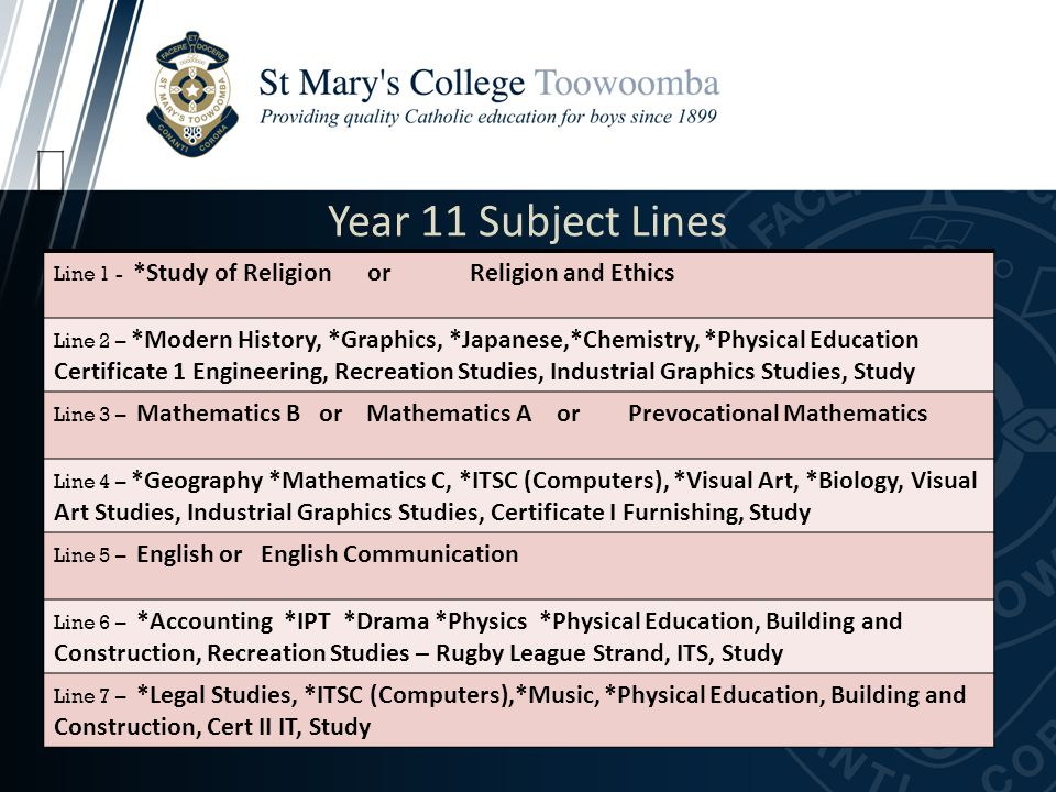 Year 11 Subject Lines Line 1 - *Study of Religion or Religion and Ethics Line 2 – *Modern History, *Graphics, *Japanese,*Chemistry, *Physical Education Certificate 1 Engineering, Recreation Studies, Industrial Graphics Studies, Study Line 3 – Mathematics B or Mathematics A or Prevocational Mathematics Line 4 – *Geography *Mathematics C, *ITSC (Computers), *Visual Art, *Biology, Visual Art Studies, Industrial Graphics Studies, Certificate I Furnishing, Study Line 5 – English or English Communication Line 6 – *Accounting *IPT *Drama *Physics *Physical Education, Building and Construction, Recreation Studies – Rugby League Strand, ITS, Study Line 7 – *Legal Studies, *ITSC (Computers),*Music, *Physical Education, Building and Construction, Cert II IT, Study