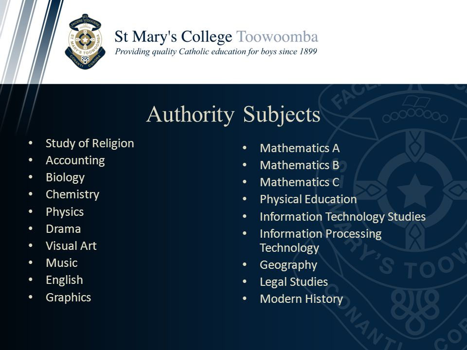 Authority Subjects Study of Religion Accounting Biology Chemistry Physics Drama Visual Art Music English Graphics Mathematics A Mathematics B Mathematics C Physical Education Information Technology Studies Information Processing Technology Geography Legal Studies Modern History