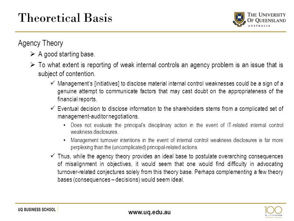 www.uq.edu.au Agency Theory  A good starting base.