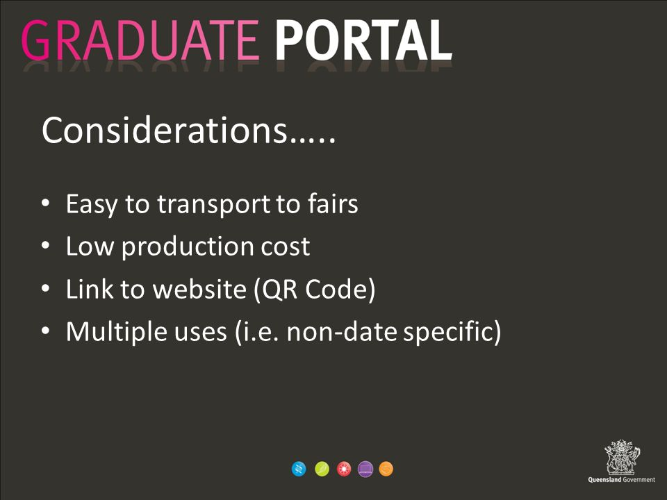Considerations….. Easy to transport to fairs Low production cost Link to website (QR Code) Multiple uses (i.e. non-date specific)