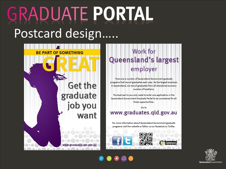 Postcard design…..
