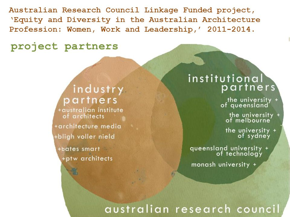 project partners Australian Research Council Linkage Funded project, 'Equity and Diversity in the Australian Architecture Profession: Women, Work and Leadership,' 2011-2014.