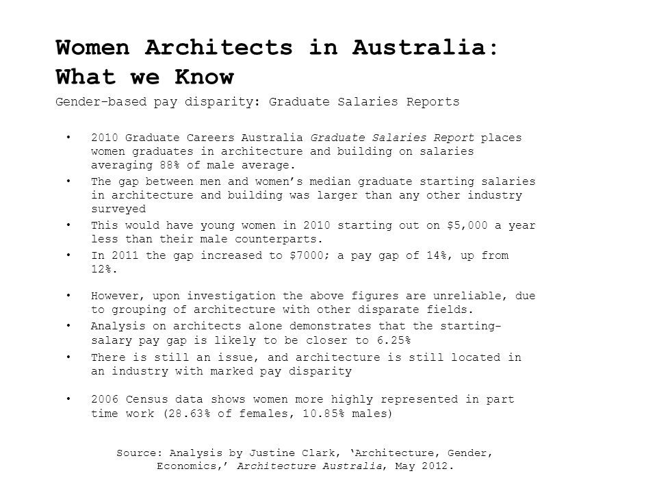 Gender-based pay disparity: Graduate Salaries Reports 2010 Graduate Careers Australia Graduate Salaries Report places women graduates in architecture and building on salaries averaging 88% of male average.