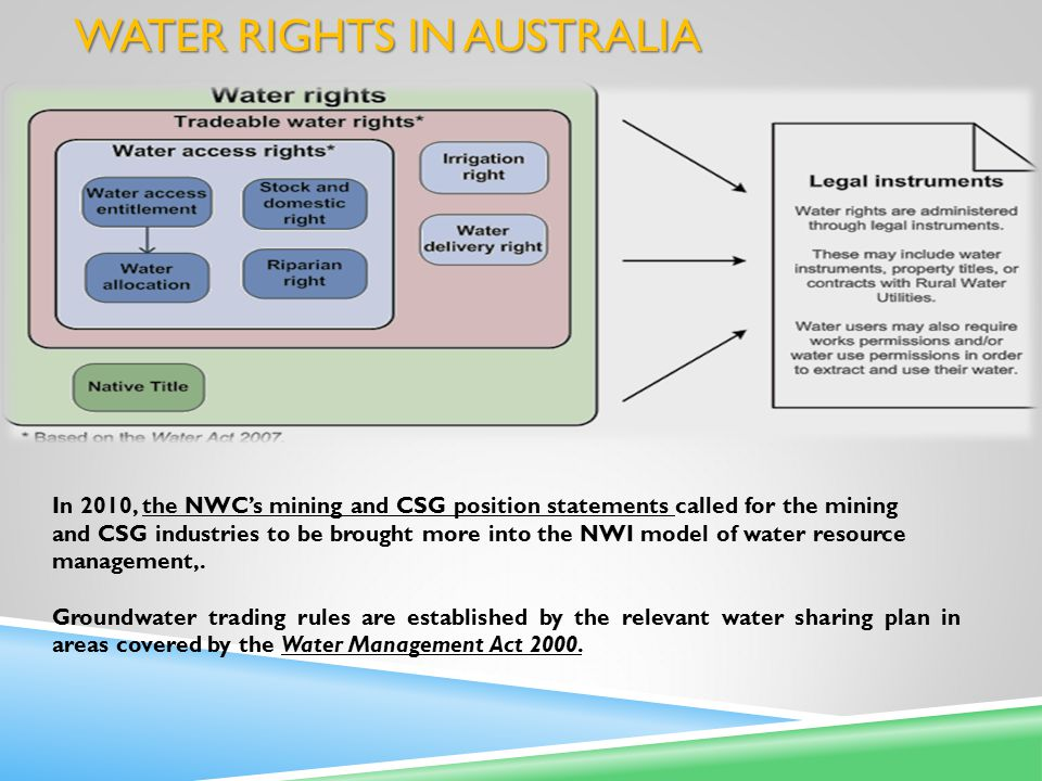 WATER RIGHTS IN AUSTRALIA In 2010, the NWC's mining and CSG position statements called for the mining and CSG industries to be brought more into the NWI model of water resource management,.