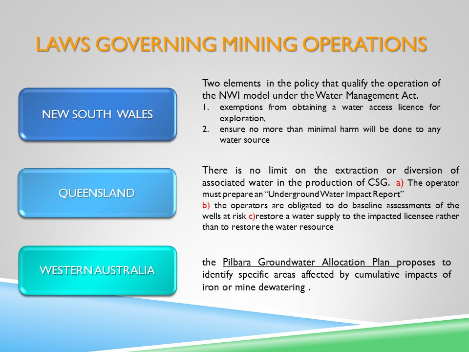 LAWS GOVERNING MINING OPERATIONS NEW SOUTH WALES QUEENSLANDQUEENSLAND WESTERN AUSTRALIA Two elements in the policy that qualify the operation of the NWI model under the Water Management Act.