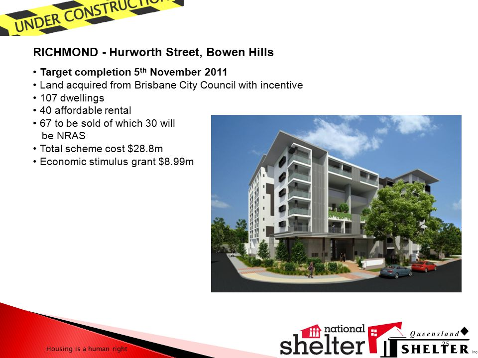 Housing is a human right RICHMOND - Hurworth Street, Bowen Hills Target completion 5 th November 2011 Land acquired from Brisbane City Council with incentive 107 dwellings 40 affordable rental 67 to be sold of which 30 will be NRAS Total scheme cost $28.8m Economic stimulus grant $8.99m 25