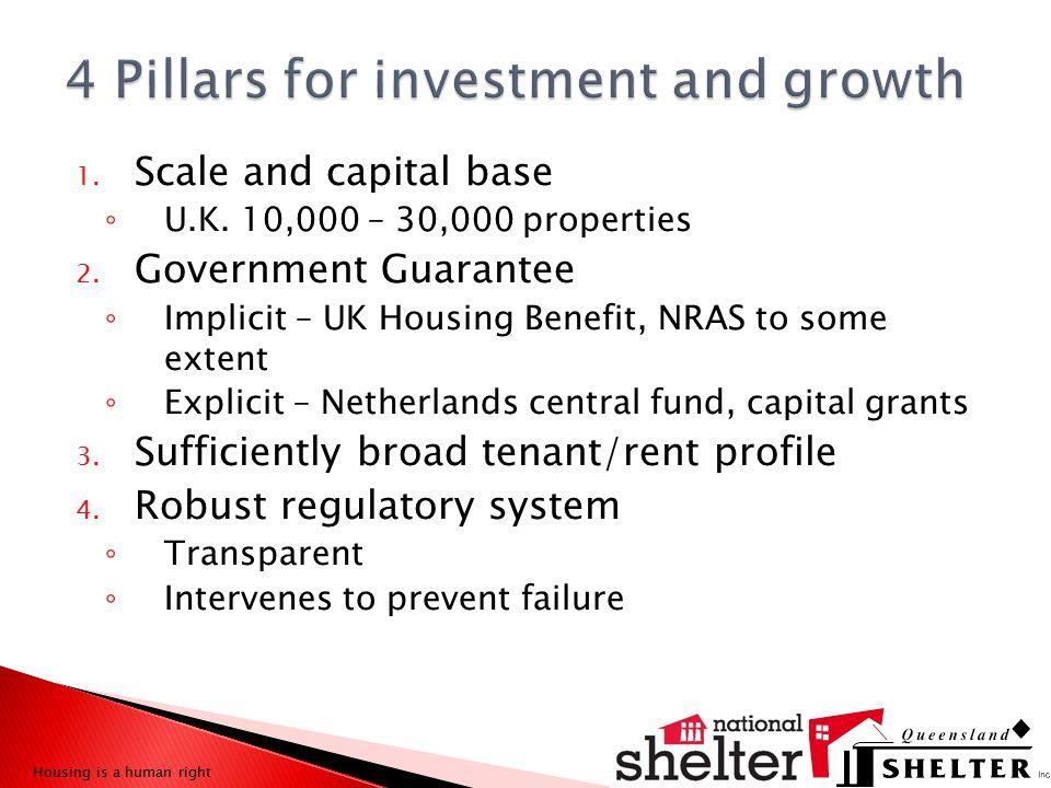 1. Scale and capital base ◦ U.K. 10,000 – 30,000 properties 2.