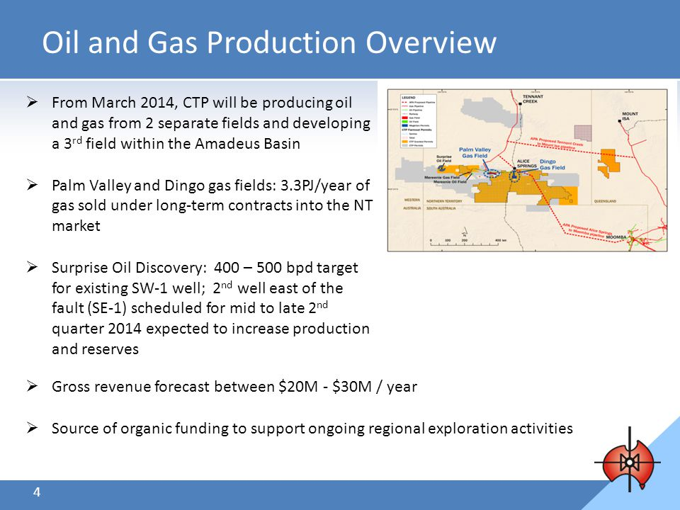 PV and Dingo Acquisition Summary  Central Petroleum Ltd (CTP) executed a binding agreement to acquire the Palm Valley & Dingo gas field assets from Magellan Petroleum in February 2014  CTP simultaneously executed a $50 million facility with Macquarie Bank, fully funding both the acquisition and remaining development costs for the Dingo Field 5  Completion remains subject to Condition Precedents typical for such transactions – must occur in March 2014  CTP shares closed up 21% following the Transaction Announcement – good support from shareholders and broker community.