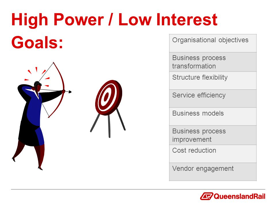 High Power / Low Interest Organisational objectives Business process transformation Structure flexibility Service efficiency Business models Business process improvement Cost reduction Vendor engagement Goals:
