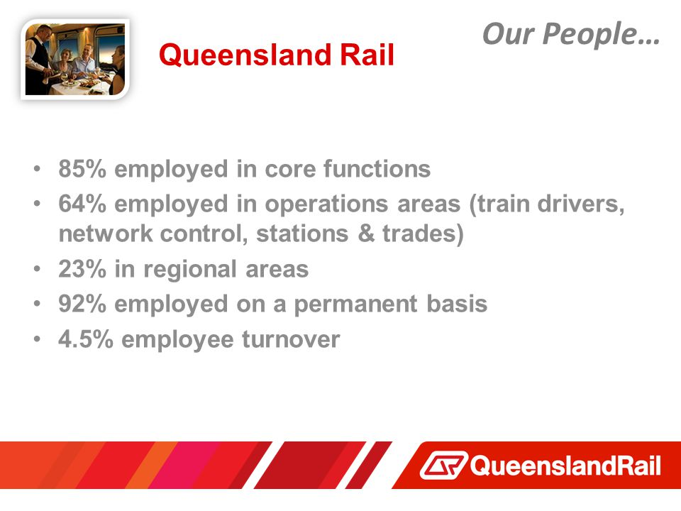 85% employed in core functions 64% employed in operations areas (train drivers, network control, stations & trades) 23% in regional areas 92% employed on a permanent basis 4.5% employee turnover Queensland Rail Our People…