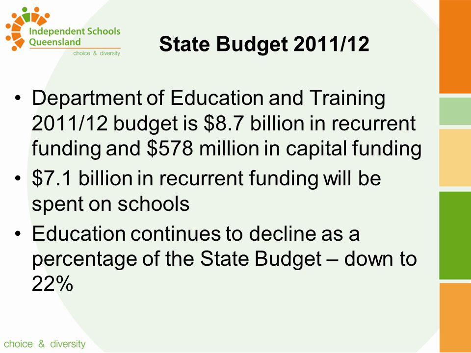 State Budget 2011/12 Department of Education and Training 2011/12 budget is $8.7 billion in recurrent funding and $578 million in capital funding $7.1 billion in recurrent funding will be spent on schools Education continues to decline as a percentage of the State Budget – down to 22%