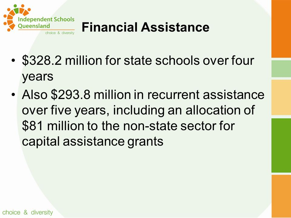Non-State Schools Recurrent funding for non-state schools 2010/112011/12 $467.1 million$516.6 million 10.5% increase (takes into account enrolment growth)