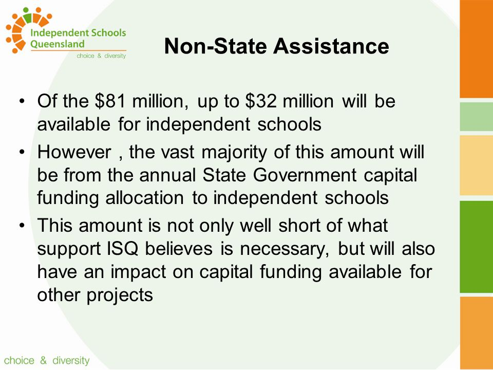 Other Funding School Transport$4.9 million Capital Assistance$52.9 million Living Away from Home Allowance$6.5 million Textbook Allowance$17.6 million Total assistance for non-state schools – $602.6 million