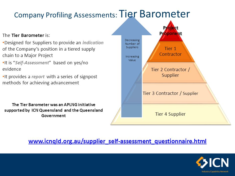 Project Proponen t Tier 1 Contractor Tier 2 Contractor / Supplier Tier 3 Contractor / Supplier Tier 4 Supplier SUPPLIER EXPECTATIONS - THE TIER BAROMETER The Tier Barometer is: Designed for Suppliers to provide an indication of the Company's position in a tiered supply chain to a Major Project It is Self-Assessment based on yes/no evidence It provides a report with a series of signpost methods for achieving advancement The Tier Barometer was an APLNG initiative supported by ICN Queensland and the Queensland Government Decreasing Number of Suppliers Increasing Value www.icnqld.org.au/supplier_self-assessment_questionnaire.html Company Profiling Assessments: Tier Barometer