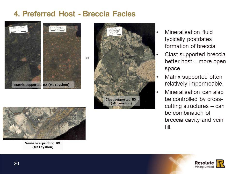4.Preferred Host - Breccia Facies Mineralisation fluid typically postdates formation of breccia.
