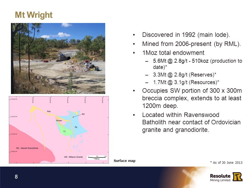 Mt Wright Discovered in 1992 (main lode).Mined from 2006-present (by RML).