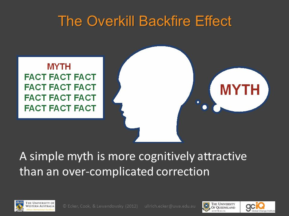The Overkill Backfire Effect A simple myth is more cognitively attractive than an over-complicated correction © Ecker, Cook, & Lewandowsky (2012) ullrich.ecker@uwa.edu.au