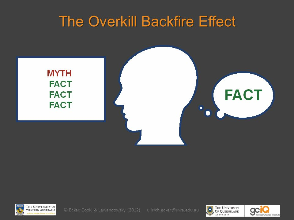 The Overkill Backfire Effect © Ecker, Cook, & Lewandowsky (2012) ullrich.ecker@uwa.edu.au