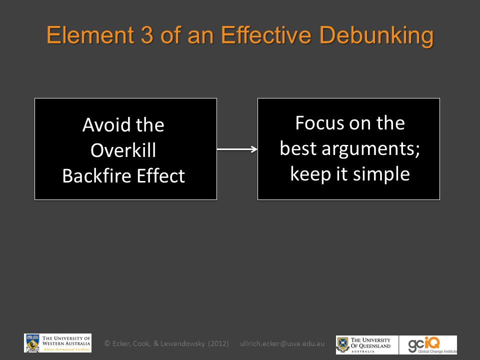 Avoid the Overkill Backfire Effect Focus on the best arguments; keep it simple Element 3 of an Effective Debunking © Ecker, Cook, & Lewandowsky (2012) ullrich.ecker@uwa.edu.au