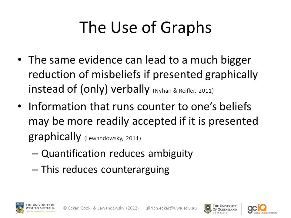 The Use of Graphs The same evidence can lead to a much bigger reduction of misbeliefs if presented graphically instead of (only) verbally (Nyhan & Reifler, 2011) Information that runs counter to one's beliefs may be more readily accepted if it is presented graphically (Lewandowsky, 2011) – Quantification reduces ambiguity – This reduces counterarguing © Ecker, Cook, & Lewandowsky (2012) ullrich.ecker@uwa.edu.au
