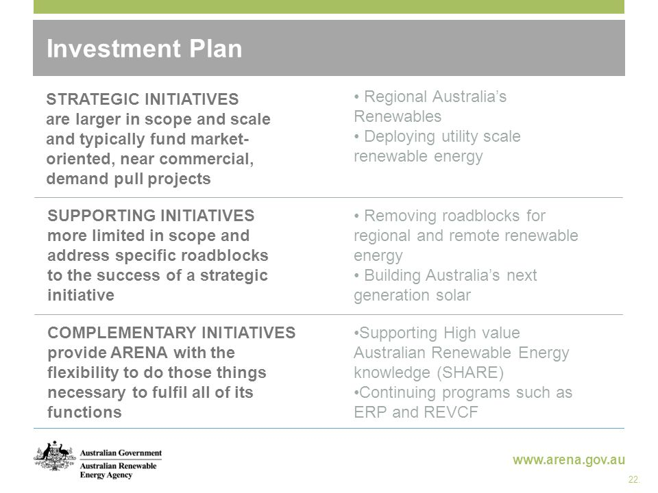 www.arena.gov.au Investment Plan STRATEGIC INITIATIVES are larger in scope and scale and typically fund market- oriented, near commercial, demand pull projects SUPPORTING INITIATIVES more limited in scope and address specific roadblocks to the success of a strategic initiative COMPLEMENTARY INITIATIVES provide ARENA with the flexibility to do those things necessary to fulfil all of its functions Regional Australia's Renewables Deploying utility scale renewable energy Removing roadblocks for regional and remote renewable energy Building Australia's next generation solar Supporting High value Australian Renewable Energy knowledge (SHARE) Continuing programs such as ERP and REVCF 22.