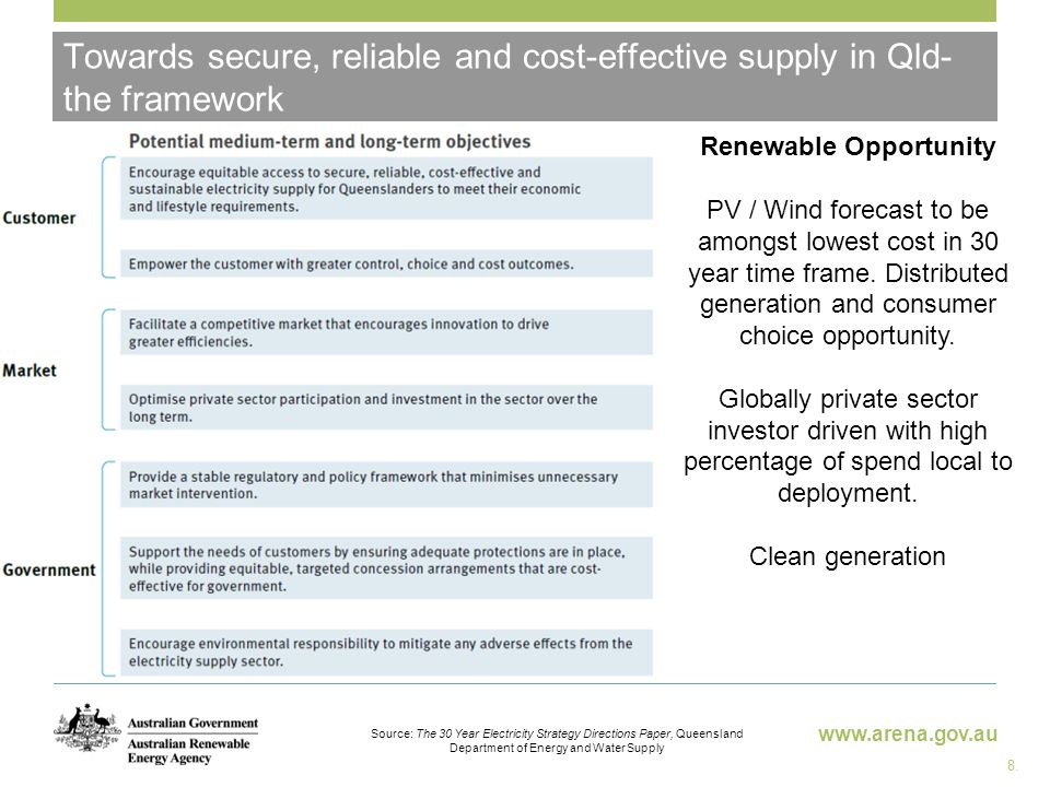 www.arena.gov.au Towards secure, reliable and cost-effective supply in Qld- the framework Renewable Opportunity PV / Wind forecast to be amongst lowest cost in 30 year time frame.