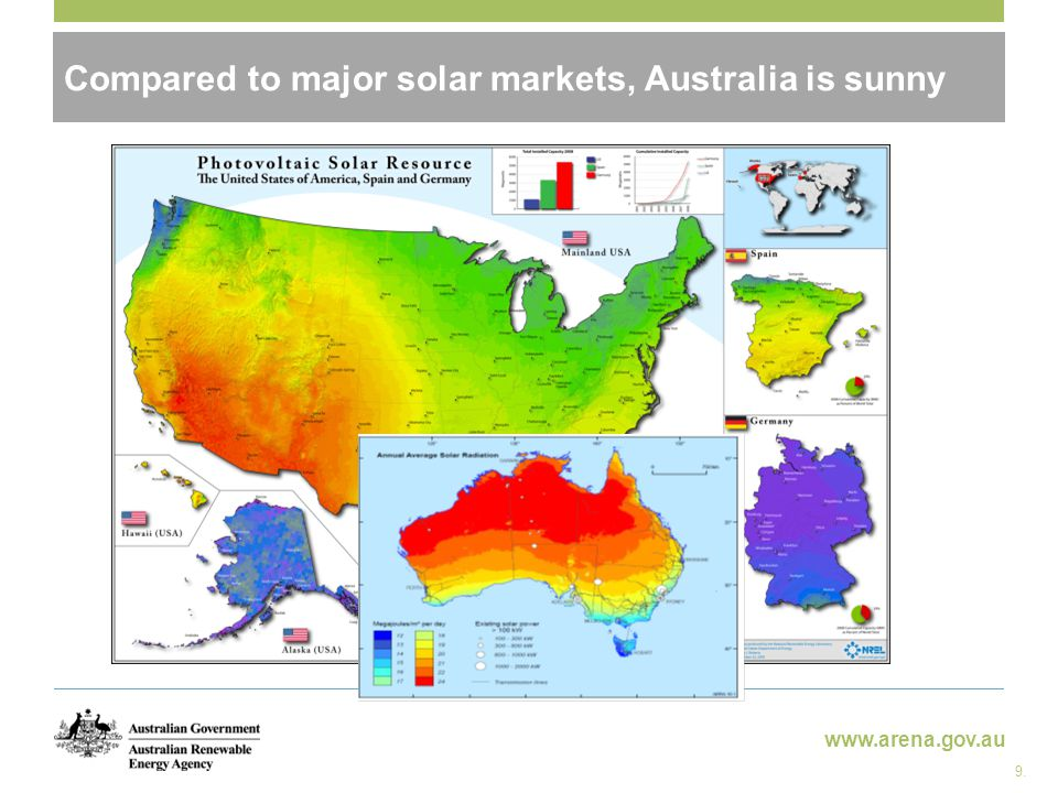 www.arena.gov.au Compared to major solar markets, Australia is sunny 9.