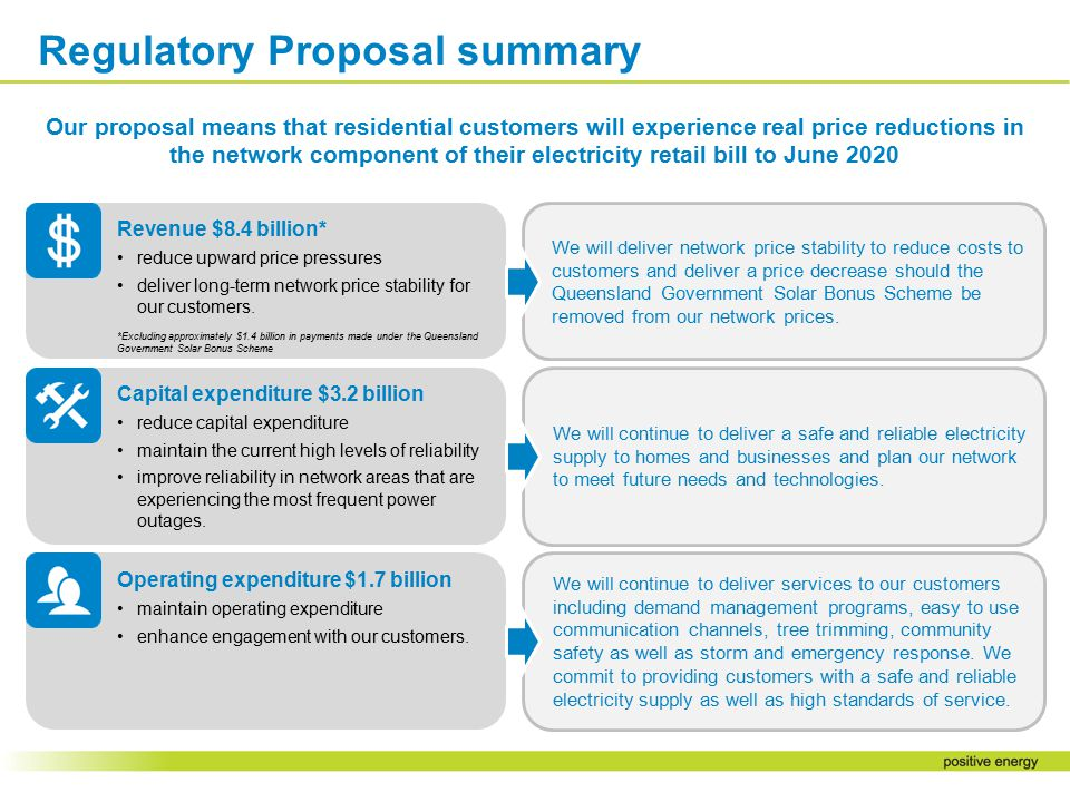 Our proposal means that residential customers will experience real price reductions in the network component of their electricity retail bill to June 2020 We will deliver network price stability to reduce costs to customers and deliver a price decrease should the Queensland Government Solar Bonus Scheme be removed from our network prices.