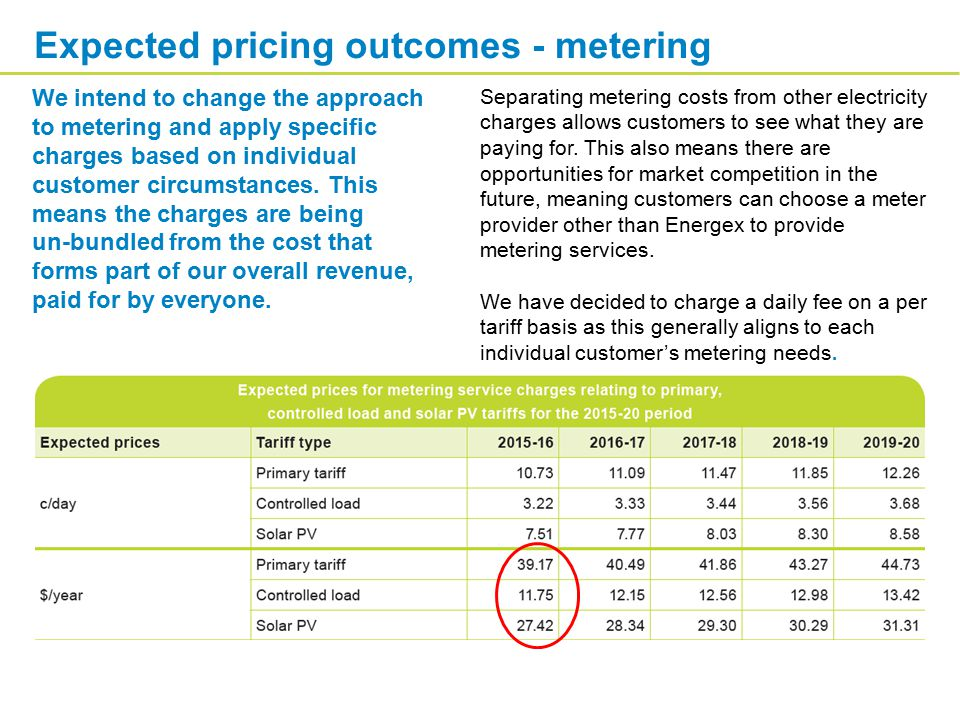Expected pricing outcomes - metering We intend to change the approach to metering and apply specific charges based on individual customer circumstance
