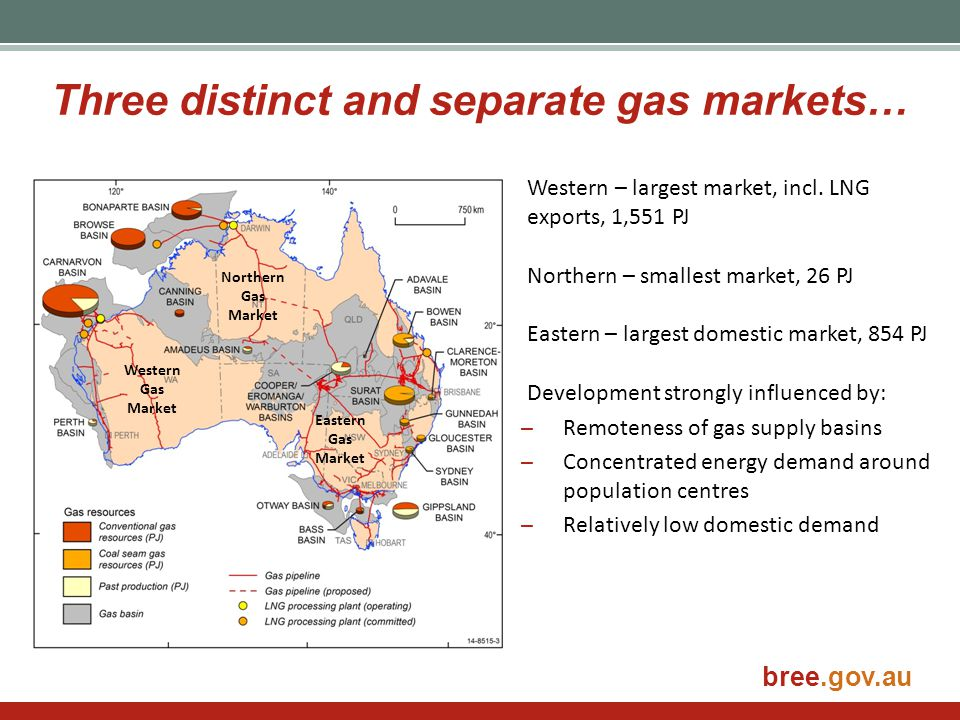 bree.gov.au And forecasting LNG demand is fraught with uncertainty… China's natural gas supply and demand balance Depends on many factors: ̶Natural gas share of energy demand ̶Relative costs of alternative energy ̶LNG share of natural gas (indigenous gas and pipeline imports) ̶Geopolitical factors ̶The role of unconventional gas