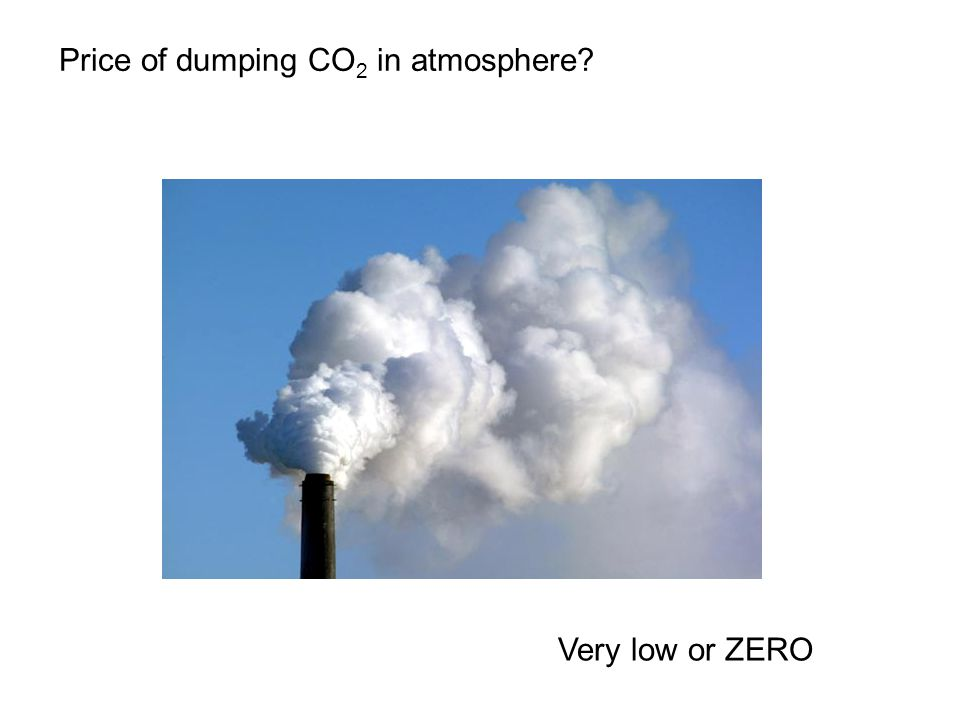 Price of dumping CO 2 in atmosphere Very low or ZERO
