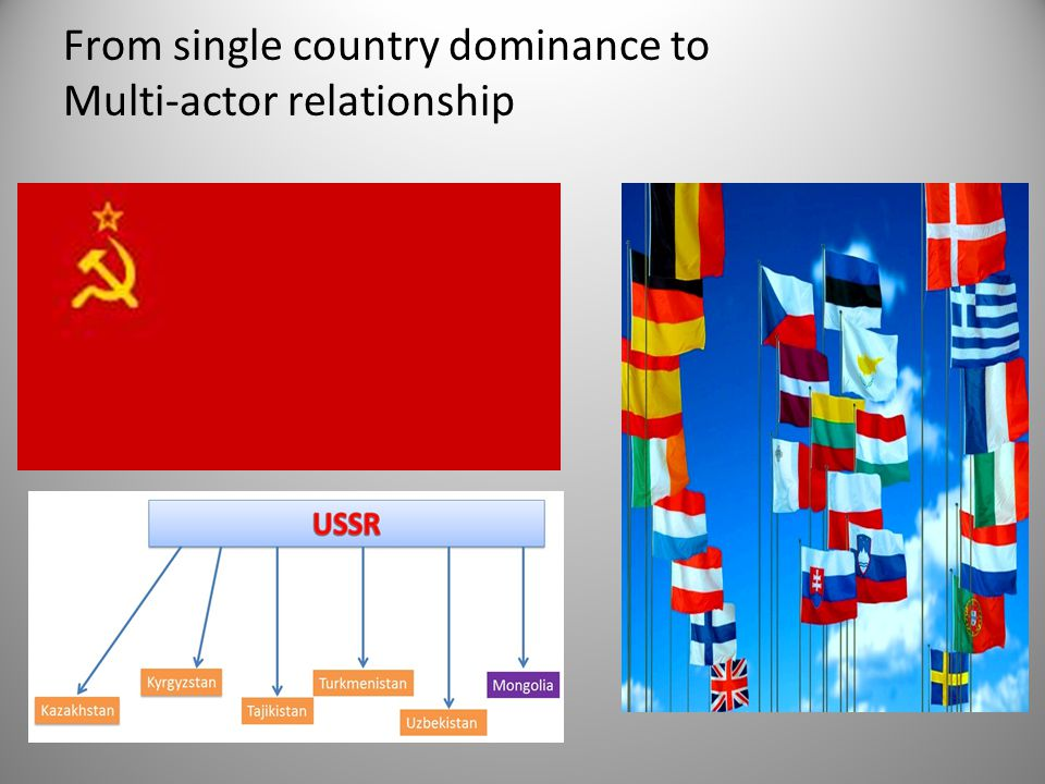 From single country dominance to Multi-actor relationship