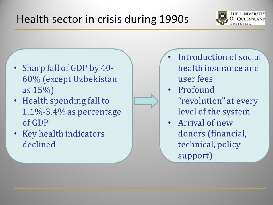 Health sector in crisis during 1990s Sharp fall of GDP by 40- 60% (except Uzbekistan as 15%) Health spending fall to 1.1%-3.4% as percentage of GDP Key health indicators declined Introduction of social health insurance and user fees Profound revolution at every level of the system Arrival of new donors (financial, technical, policy support)