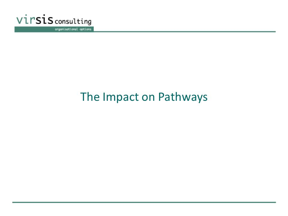 The Impact on Pathways