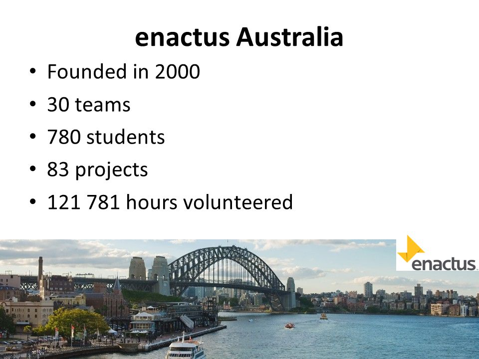 enactus Australia Founded in 2000 30 teams 780 students 83 projects 121 781 hours volunteered