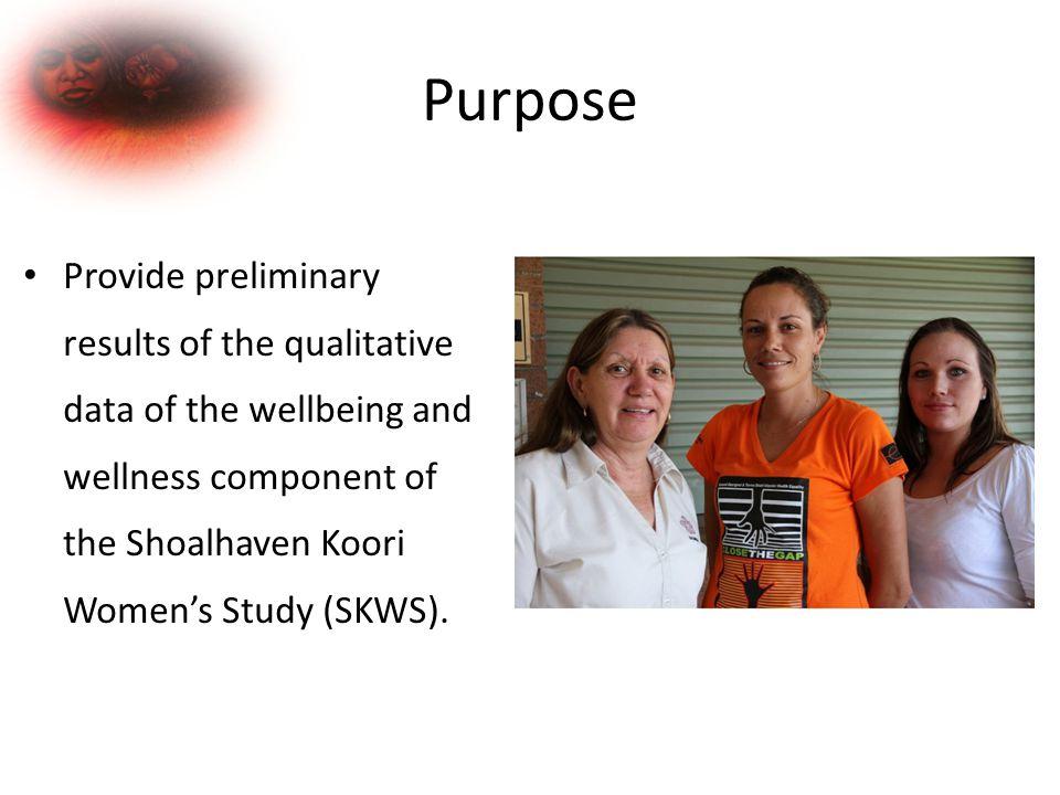 South Coast Women's Health and Welfare Service, Waminda Established in 1984.