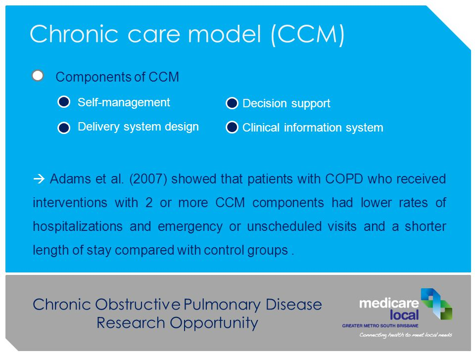 Chronic Obstructive Pulmonary Disease Research Opportunity Chronic care model (CCM) Components of CCM Self-management Delivery system design  Adams et al.