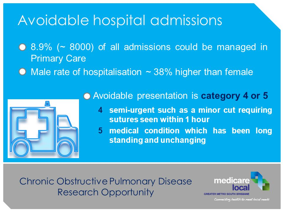 Chronic Obstructive Pulmonary Disease Research Opportunity Avoidable hospital admissions 8.9% (~ 8000) of all admissions could be managed in Primary Care Male rate of hospitalisation ~ 38% higher than female Avoidable presentation is category 4 or 5 4semi-urgent such as a minor cut requiring sutures seen within 1 hour 5medical condition which has been long standing and unchanging