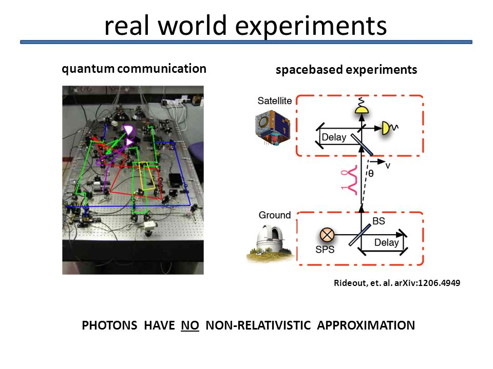 real world experiments quantum communication PHOTONS HAVE NO NON-RELATIVISTIC APPROXIMATION spacebased experiments Rideout, et.