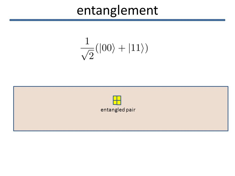 entanglement entangled pair
