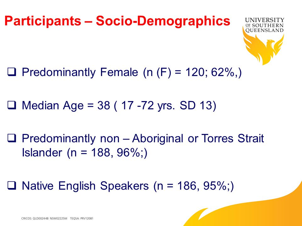 Participants – Socio-Demographics  Predominantly Female (n (F) = 120; 62%,)  Median Age = 38 ( 17 -72 yrs.