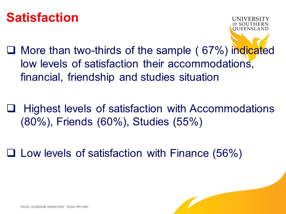 Satisfaction  More than two-thirds of the sample ( 67%) indicated low levels of satisfaction their accommodations, financial, friendship and studies situation  Highest levels of satisfaction with Accommodations (80%), Friends (60%), Studies (55%)  Low levels of satisfaction with Finance (56%)