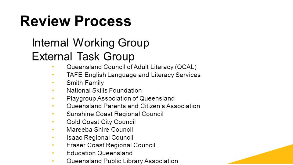 Review Process Internal Working Group External Task Group Queensland Council of Adult Literacy (QCAL) TAFE English Language and Literacy Services Smit