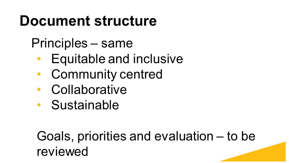 Document structure Principles – same Equitable and inclusive Community centred Collaborative Sustainable Goals, priorities and evaluation – to be revi
