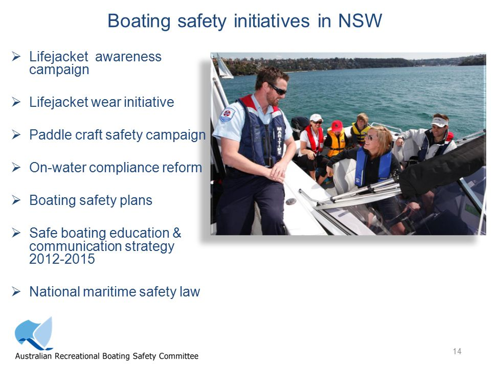 14 Boating safety initiatives in NSW  Lifejacket awareness campaign  Lifejacket wear initiative  Paddle craft safety campaign  On-water compliance reform  Boating safety plans  Safe boating education & communication strategy 2012-2015  National maritime safety law
